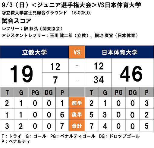 20170903 ジュニア選手権大会 vs日本体育.jpg