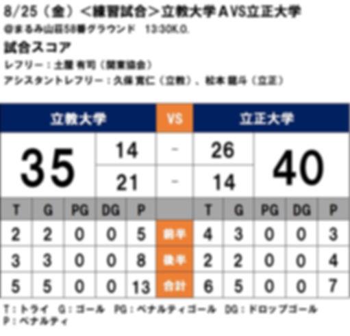 20170825 練習試合 vs立正A.jpg