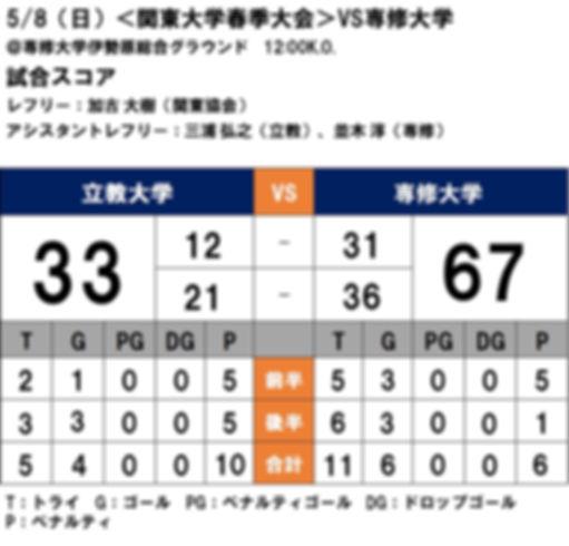 20160508 関東大学春季大会 vs専修.JPG