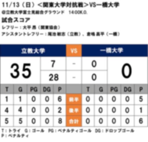 20161113 関東大学対抗戦 vs一橋.JPG