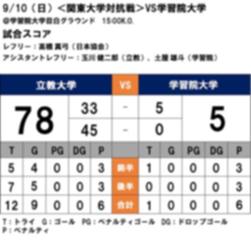 20170910 関東大学対抗戦 vs学習院.jpg