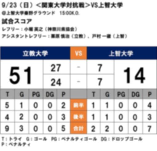 20180923 関西大学対抗戦 VS上智大学.JPG