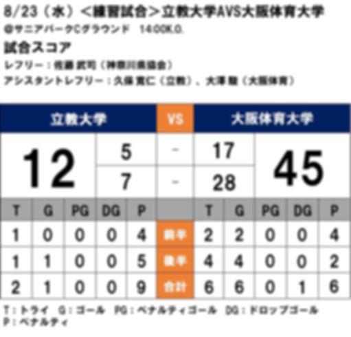 20170823 練習試合 vs大阪体育大学A.jpg