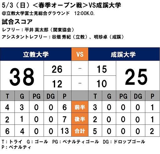 20170503 春季オープン戦 vs成蹊.jpg