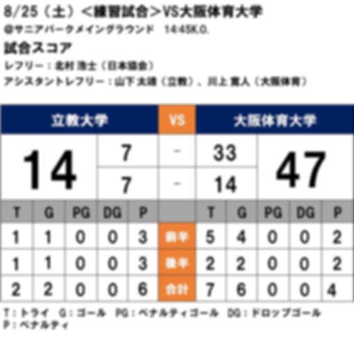 20180825 練習試合 大阪体育大学.JPG
