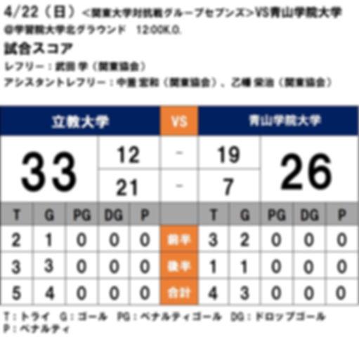 20180422 関東大学対抗戦セブンズ VS青山学院.JPG