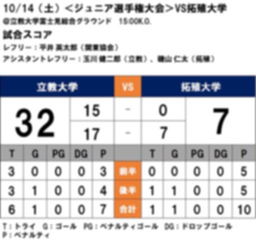 20171014 ジュニア選手権大会 vs拓殖.jpg