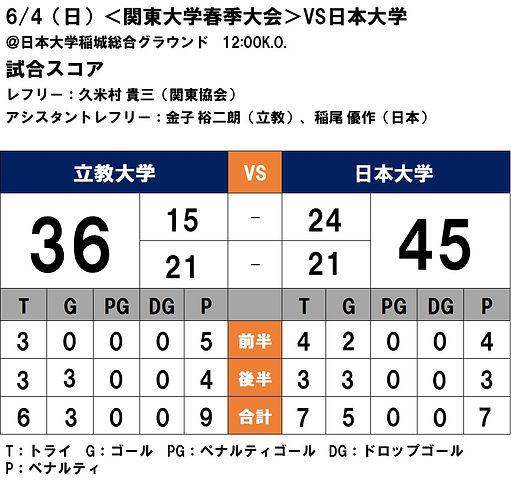 20170604 関東大学春季大会 vs日本.jpg