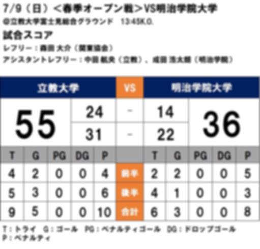20170709 春季オープン戦 vs明治学院B.jpg