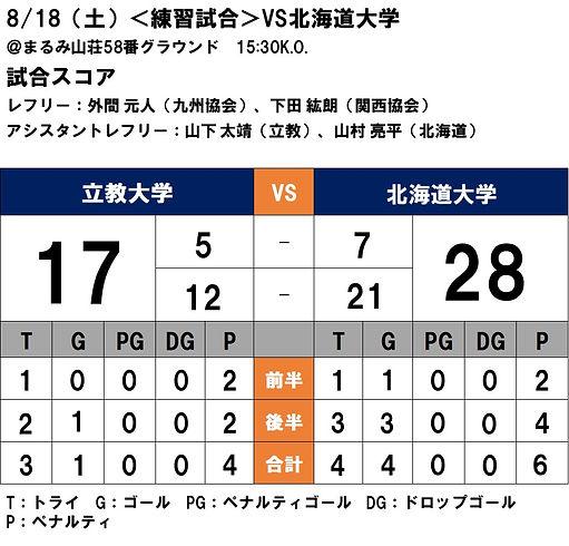 20180818 練習試合 VS北海道大学.JPG