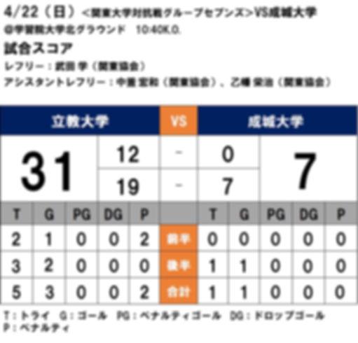 20180422 関東大学対抗戦セブンズ VS成城.JPG