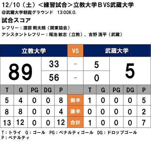 20171210 練習試合 vs武蔵B.jpg