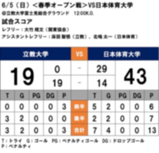 20160605 春季オープン戦 vs日本体育.JPG