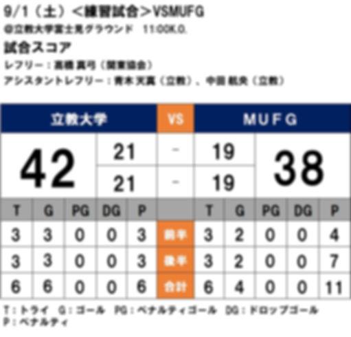20180901 練習試合 vsMUFG.JPG