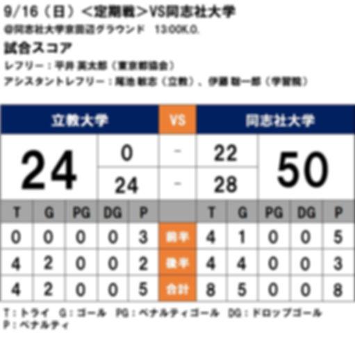 20180916 定期戦 VS同志社.JPG