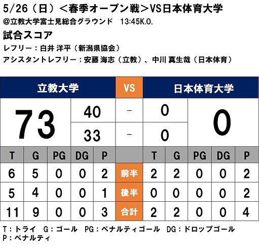 新HPスコア表 日本体育戦B.jpg