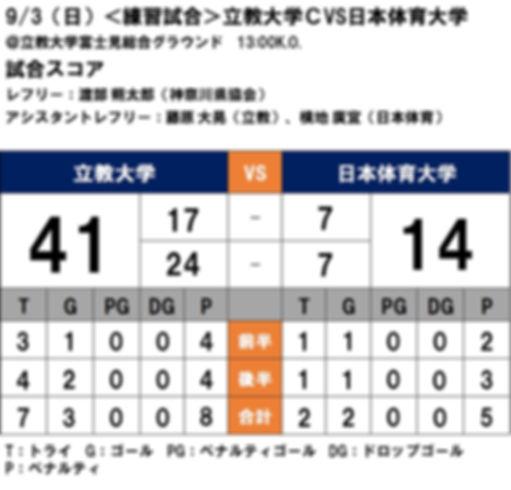 20170903 練習試合 vs日本体育C.jpg