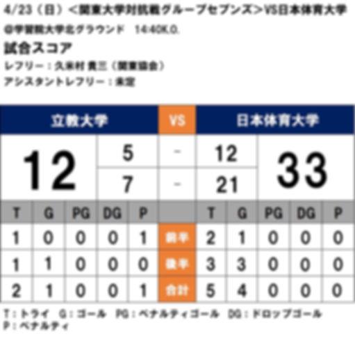 20170423 関東大学対抗戦グループセブンズ vs日本体育.jpg