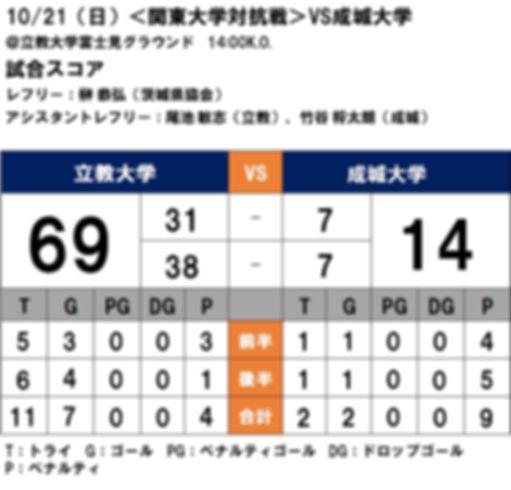 20181021 関東大学対抗戦 VS成城大学.JPG