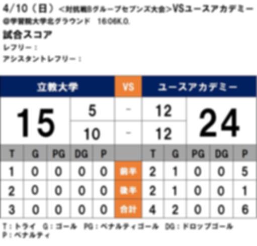20160410 対抗戦Bグループセブンズ vsユースアカデミー.JPG