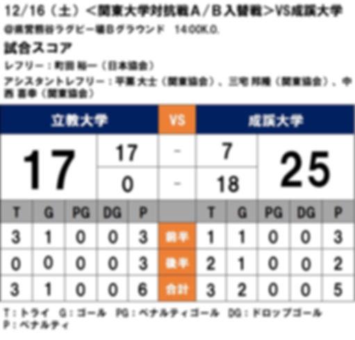 20171216 関東大学対抗戦AB入替戦 vs成蹊.jpg