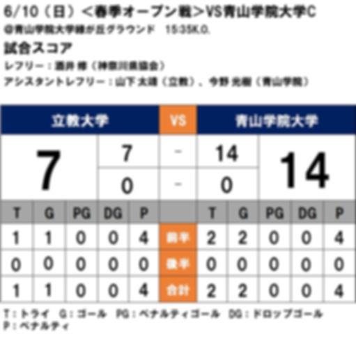 20180610 春季オープン戦 VS青山学院大学C.JPG