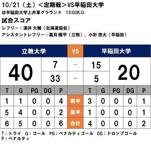 20171021 定期戦 vs早稲田.jpg