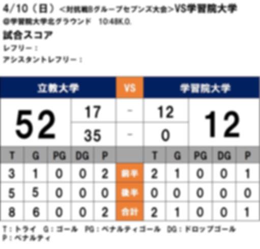 20160410 対抗戦Bグループセブンズ vs学習院.JPG
