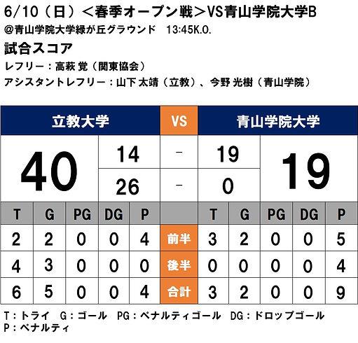 20180610 春季オープン戦 VS青山学院大学B.JPG