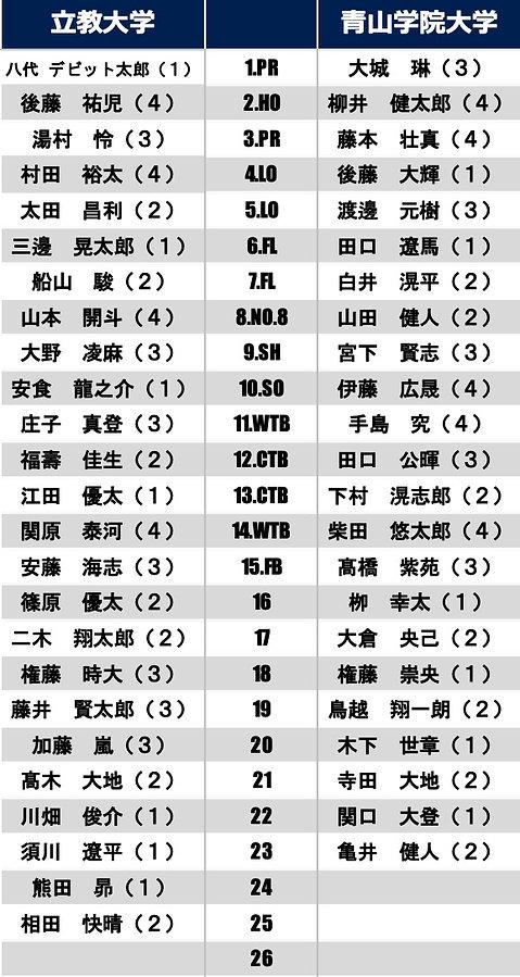 210704 vs青山学院B-2