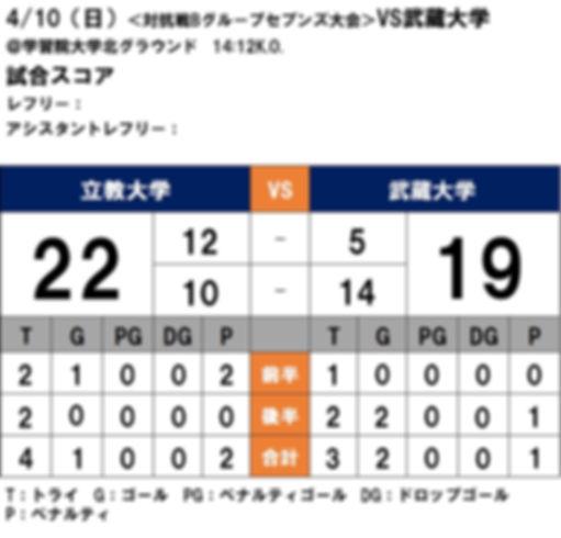 20160410 対抗戦Bグループセブンズ vs武蔵大学.JPG