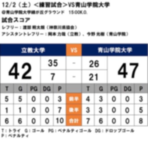 20171202 練習試合 vs青山学院.jpg