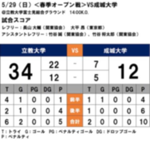 20160529 春季オープン戦 vs成城.JPG