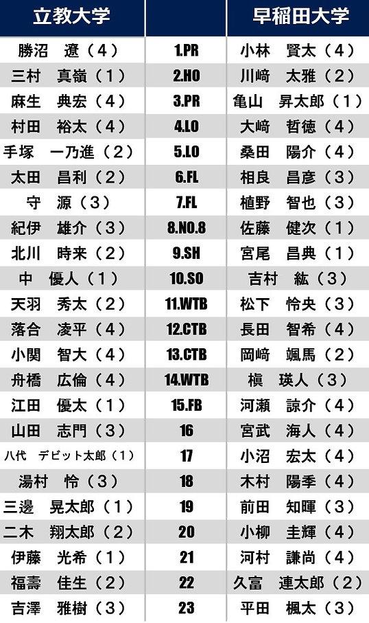 210912 vs早稲田