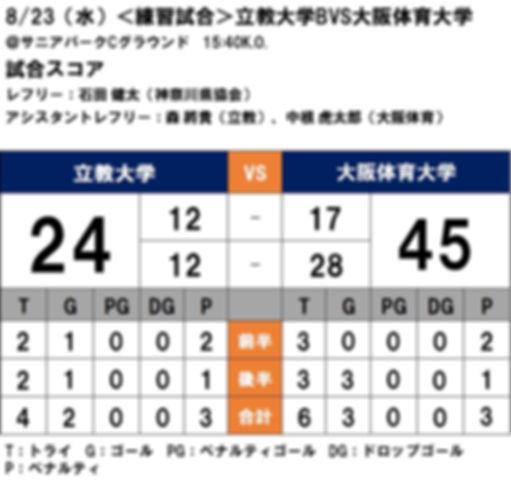 20170823 練習試合 vs大阪体育大学B.jpg