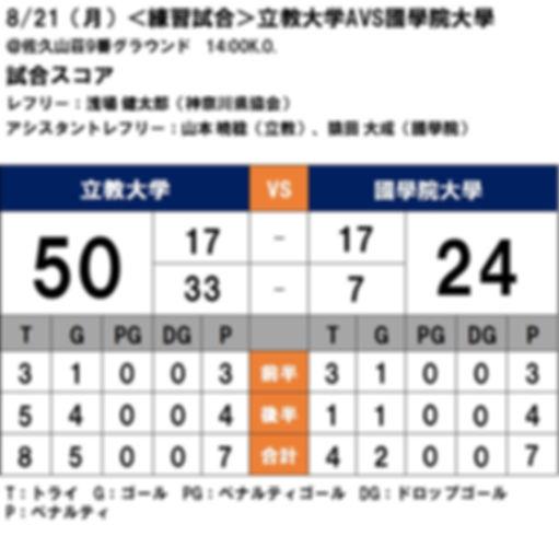 20170821 練習試合 vs國學院A.jpg