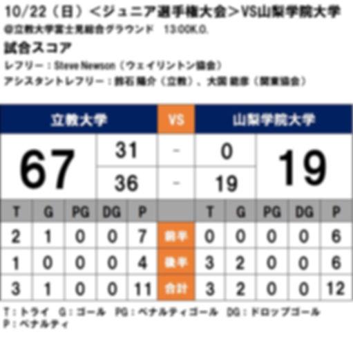 20171022 ジュニア選手権大会 vs山梨学院.jpg