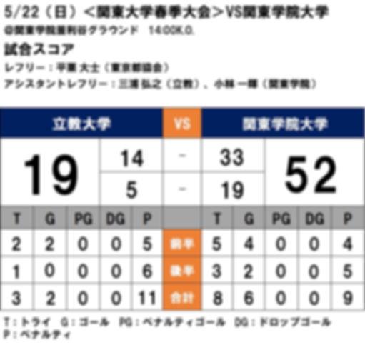 20160522 関東春季大会 vs関東学院.JPG