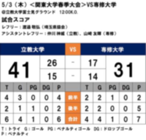 20180503 関東大学春季大会 VS専修.JPG