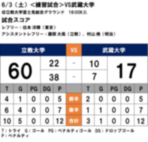 20170603 練習試合 vs武蔵.jpg