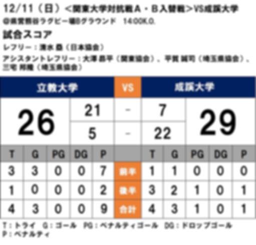 20161211 関東大学対抗戦A・B入替戦 vs成蹊.JPG