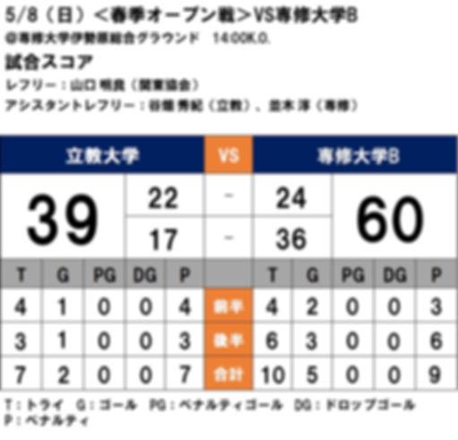 20160508 春季オープン戦 vs専修.JPG