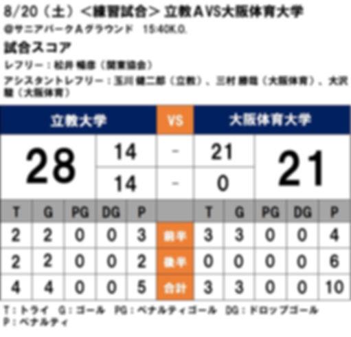 20160820 練習試合 vs大阪体育.JPG