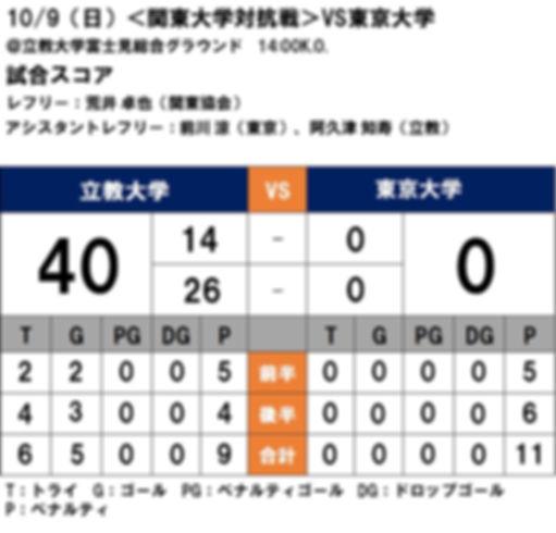 20161009 関東大学対抗戦 vs東京.JPG