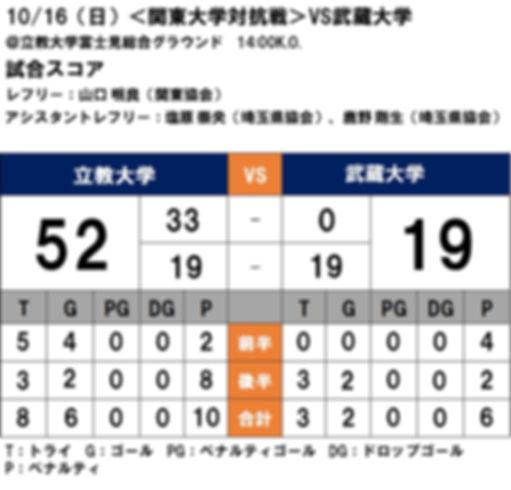 20161016 関東大学対抗戦 vs武蔵.JPG