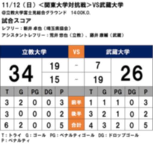 20171112 関東大学対抗戦 vs武蔵.jpg