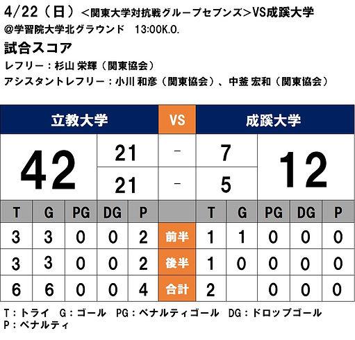 20180422 関東大学対抗戦セブンズ VS成蹊.JPG