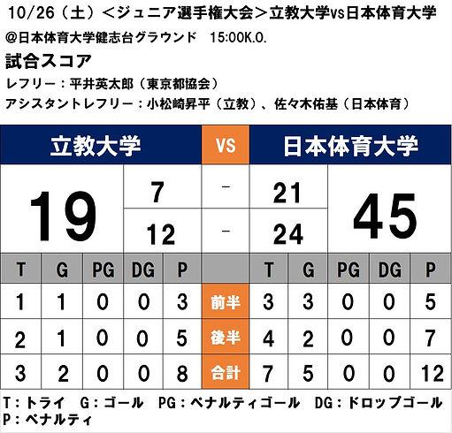 日体スコア (2).jpg