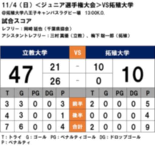 20181104 ジュニア選手権大会 VS拓殖大学.JPG