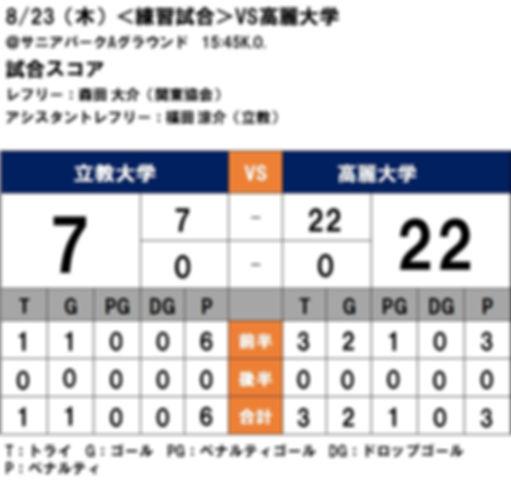 20180823 練習試合 VS 高麗大学.JPG